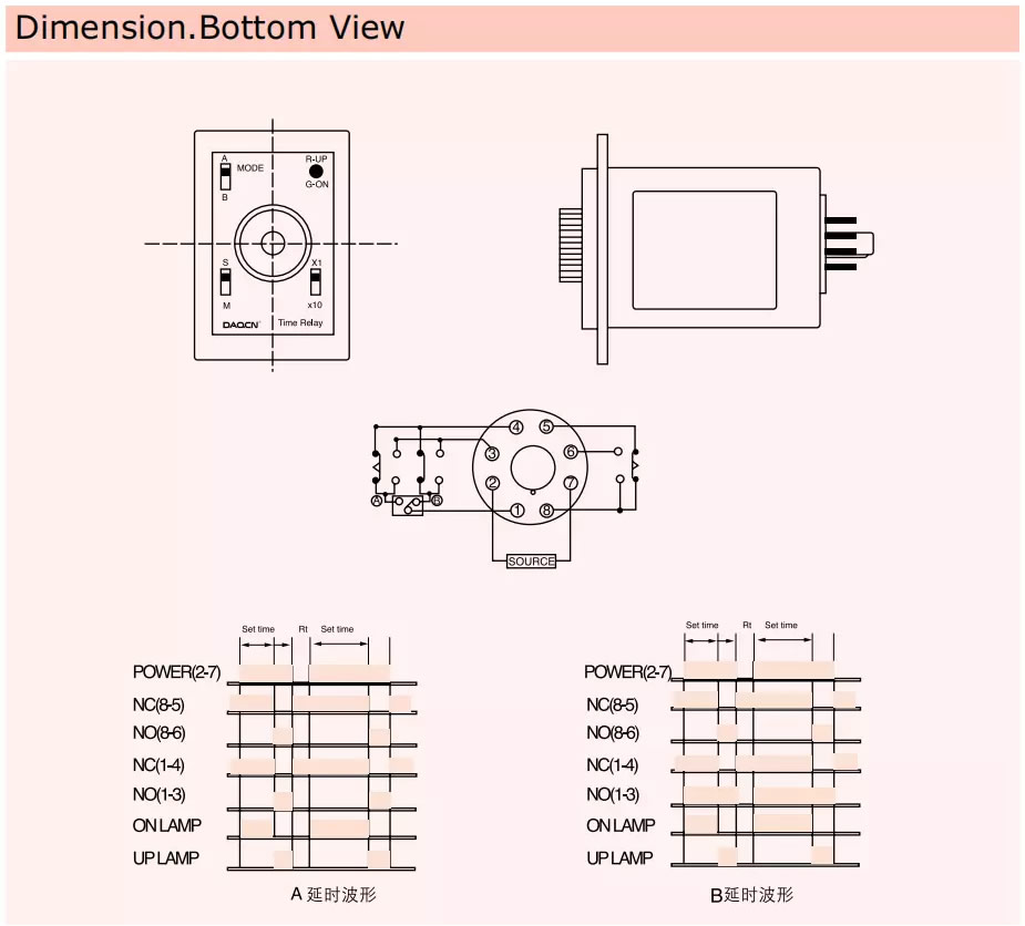Dimension. Bottom View