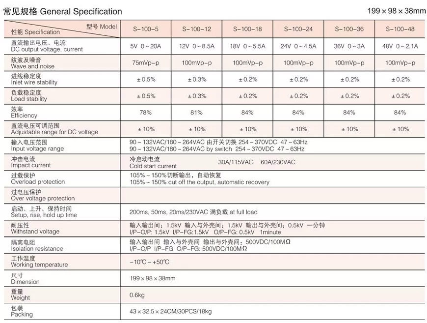 General Specification