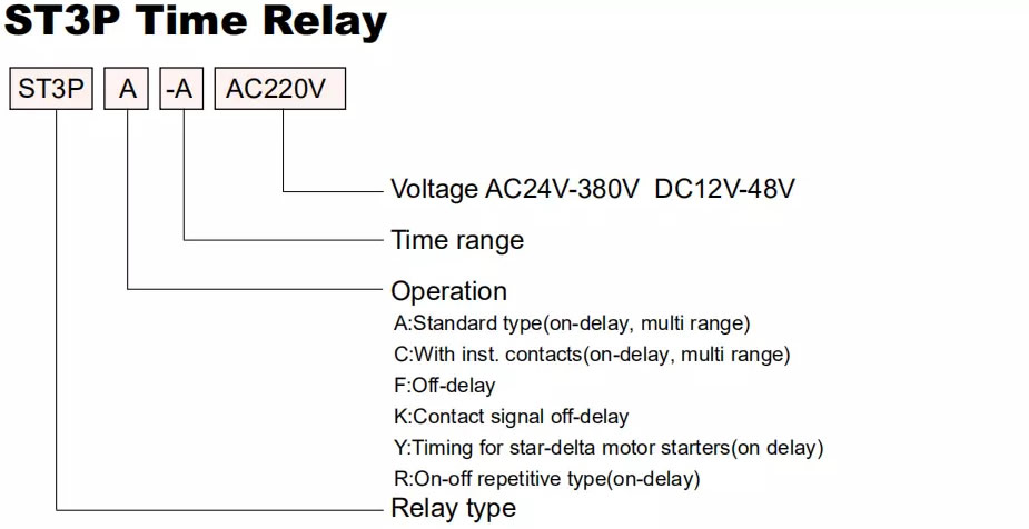 ST3P Time Relay
